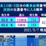 🔵ロト7予想🔵5月21日(金)対応