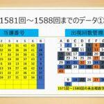 ロト6 #1589回5列予想 キャリーオーバー中!!