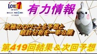 【ロト7】最新情報(第419回結果&次回予想)