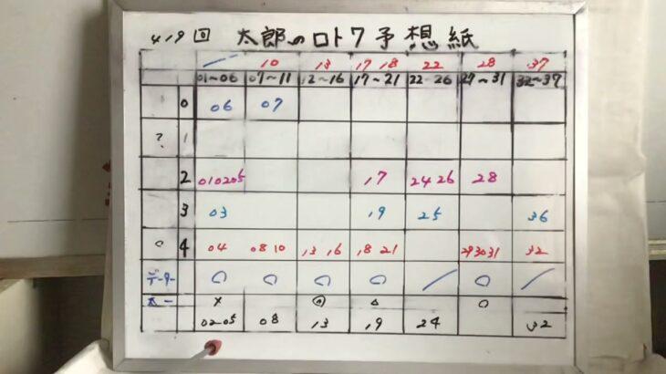 太一のロト7予想紙 419回 抽選日5月14日