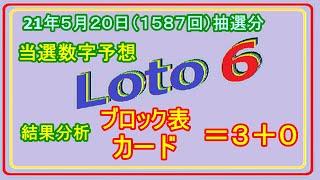 #ロト6 #当選数字予想 21年5月20日(1587回)抽選分当選数字予想、前回結果分析