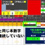 🟢ロト6・10000通り表示🟢6月28]日(月)対応