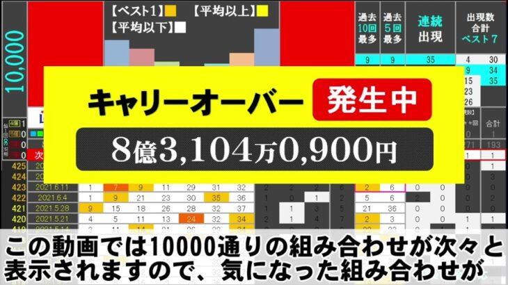🔵ロト7・10000通り表示🔵7月2日(金)対応