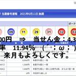 【いっぱつ上級国民⁈】③返金率11.94%ロト7の残酷さを知ろう!!