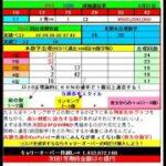 ロト6予想 1591回 (6/3)★BigChance6億円