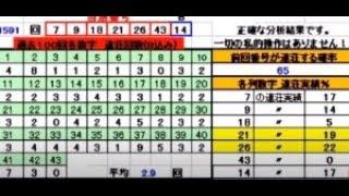 ロト6予想 1592回 (6/7)★BigChance6億円