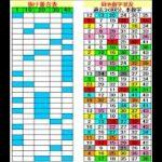 ロト6予想 1594回 (6/14)★BigChance6億円