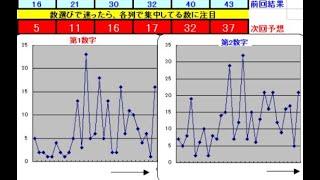 ロト6予想 1596回 (6/21)★BigChance6億円