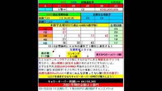 ロト6予想 1599回 (7/1)★Chance3億円