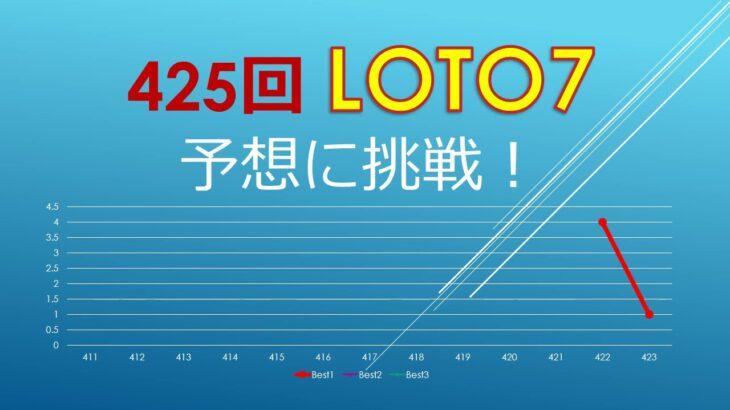 2021年6月25日、425回ロト7の当選数字を予想に挑戦!