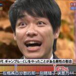 【ネプリーグ】30代ギャンブル・くじをやったことがある男性は何%?