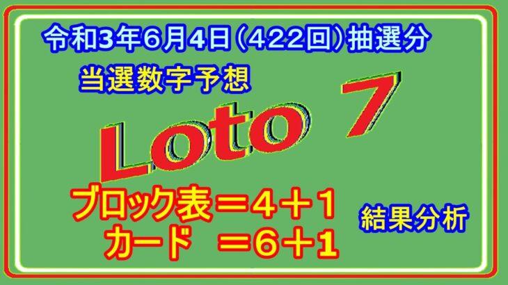 #ロト7 #当選数字予想 令和3年6月4日(422回)抽選分当選数字予想、前回結果分析