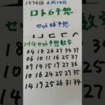 6月14日  第1594回  ロト6予想