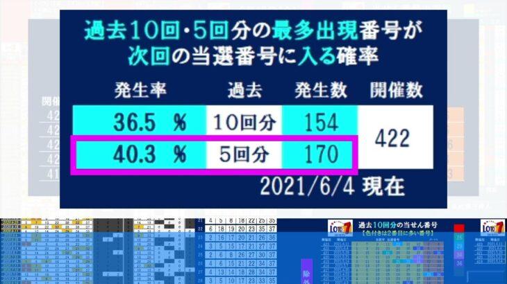 🔵ロト7予想🔵6月18日(金)対応