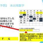 ロト7#422回5列予想 キャリーオーバー中!!