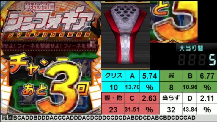 【金曜ギャンブルSHOW】ピーターガチッツ