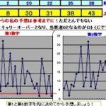 ロト6予想 1600回 (7/5)