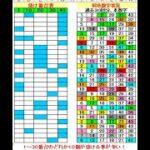 ロト6予想 1602回 (7/12)★BIG Chance5億円