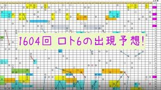 1604回 ロト6予想!