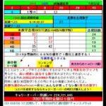 ロト6予想 1606回 (7/26)★BIG Chance5億円