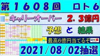 第1608回 ロト6予想 2021年8月2日抽選