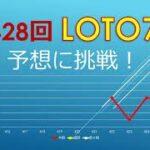 2021年7月16日、428回ロト7の当選数字を予想に挑戦!