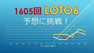 2021年7月22日、1605回ロト6の当選数字の予想に挑戦!