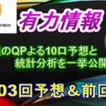【ロト6】最新情報(第1603回予想、etc)