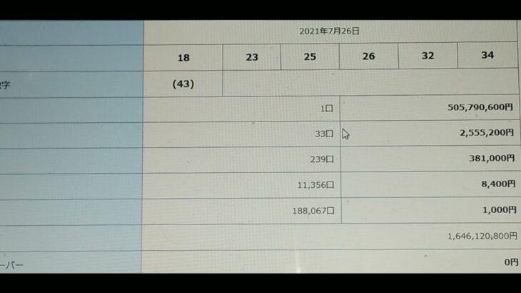 ロト6、第1606回抽選結果発表