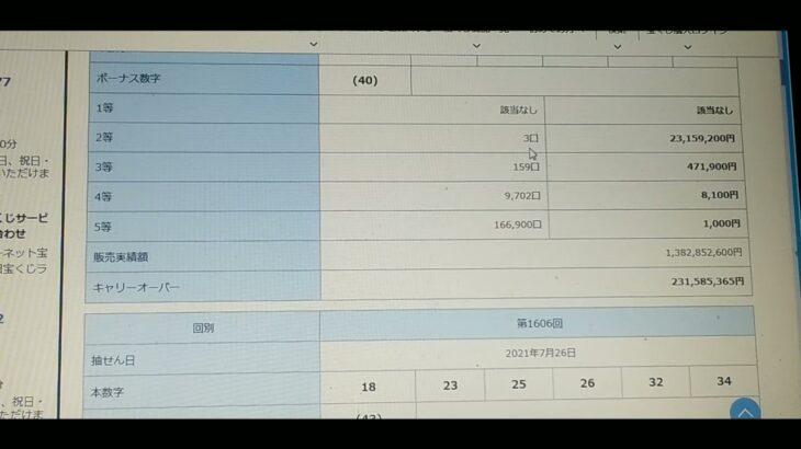 ロト6、第1607回抽選結果発表