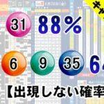 🔵ロト7予想🔵7月23日(金)対応