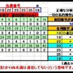 ロト6予想 1609回 (8/5)★Chance2億円