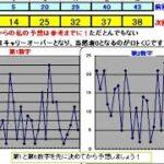 ロト6予想 1615回 (8/26)★BiGChance6億円