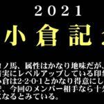 【ゼロ太郎】「小倉記念2021」出走予定馬・予想オッズ・人気馬見解