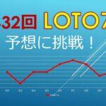 2021年8月13日、432回ロト7の当選数字を予想に挑戦!