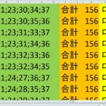 ロト7 合計 156 ビデオ 3