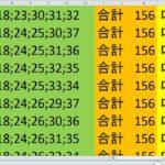 ロト7 合計 156 ビデオ 39