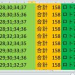 ロト7 合計 158 ビデオ 1