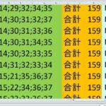 ロト7 合計 159 ビデオ 12