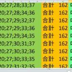 ロト7 合計 162 ビデオ 14