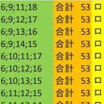 ロト7 合計 53 ビデオ 31