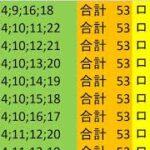 ロト7 合計 53 ビデオ 4