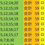 ロト 7 合計 59 ビデオ 49