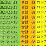 ロト 7 合計 68 ビデオ 21