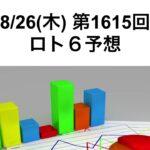 8/26(木)1615回_ロト6予想【宝くじが当たったら会社を辞めたいと思っている人向けシリーズ】