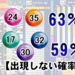 🔵ロト7予想🔵8月27日(金)対応