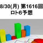 8/30(月)1616回_ロト6予想【宝くじが当たったら会社を辞めたいと思っている人向けシリーズ】
