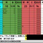 【ドラクエ10】ゴッドギャンブル