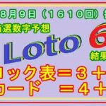 #ロト6 #当選数字予想 21年8月9日(1610回)抽選分当選数字予想、結果分析