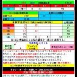 ロト6予想 1619回 (9/9)★Big Chance5億円